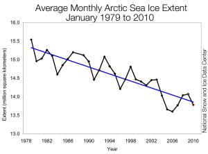 Superficie helada del Ártico enero 2010
